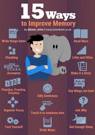 gcse revision planner template exams ways to memorise improve memory