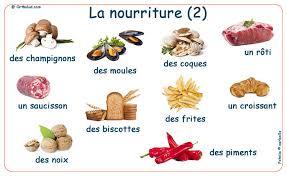 glossaire de cuisine autour de la gastronomie la nourriture 3 fiches 5 exercices de