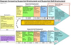 Technical Capabilities Resume Technical Support Job Description Resume Resume For Your Job