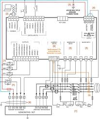 ats switch diagram data library