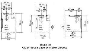 Ada Bathroom Code Requirements Ada Toilet Clear Floor Space Diagram From Adaag Bmp 503 285