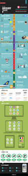 Infographic Resumes 1222 Best Infographic Visual Resumes Images On Pinterest Cv