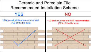 Tile Installation Patterns Advice For Installation And Cleaning Andreas Polycarpou U0026 Son Ltd
