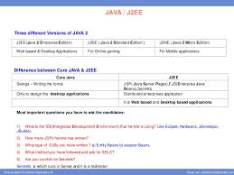 Java J2ee Sample Resume by Tips For Recruiters