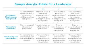 5 types of rubrics to use in your art classes the art of ed