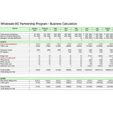 Financial Business Plan Template Excel The Business Financial Planning Process Knowing The Stages