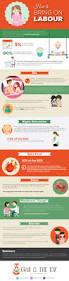 u0026 love u2013 page 2 u2013 infographic list