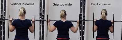 Bench Press Wide Or Narrow Grip Strength Training 101 The Overhead Press Nerd Fitness