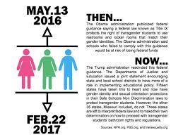 truman transgender bathroom policy remains the same u2013 truman media