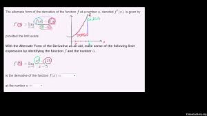formal definition of the derivative as a limit video khan academy