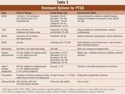 light therapy for ptsd 07 innovative treatments for posttraumatic stress disorder
