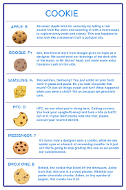 cookie emoji is that emoji part 1 eat24 blog