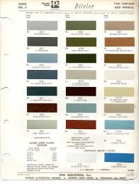 ferrari yellow paint code paint chips 1969 chrysler plymouth