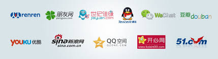 Social Media Landscape by Introduction To China U0027s Social Media Landscape U2013 Icon China U2013 Medium