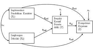 contoh membuat proposal riset sistematika dan rancangan penelitian yokealjauza