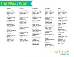 my post meal plan and shopping list anitagetfit