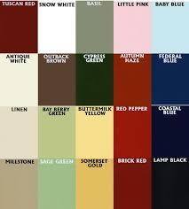 30 best paint color charts images on pinterest paint colors