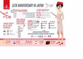 emirates marks 15th year of connecting japan to the world etb