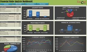 Financial Dashboard Excel Template Financial Ratio Dashboard Excel