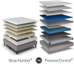 Sleep Number Bed Financing Personal Comfort An Air Adjustable Number Bed Vs Sleep Number Bed