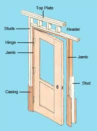 Exterior Door Jamb Excellent Exterior Door Extension Jamb Installation Images Ideas