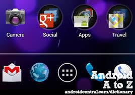 android a to z what is a launcher android central