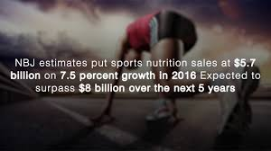 nbj the state of sports nutrition youtube