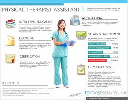 how to become a physical therapy assistant pta requirements