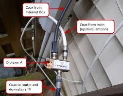 What Are The Cable Companies In My Area by Cable And Internet Companies In My Area Types Of Cables