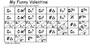my funny valentine carolus jazz club