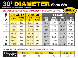 sioux steel u203a farm bin sizes
