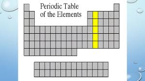 unit 4 the periodic table of elements unit 4 periodic table of