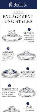 wedding ring styles guide the radiant cut diamond princess cut crown and princess