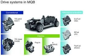 volkswagen audi group vw group u0027s mqb u201cmega platform u201d is a huge game changer for the auto