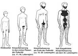 men shaved pubic hair image fa fashion search
