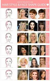 find out which hair style would suit your face shape beautytip hairstyle