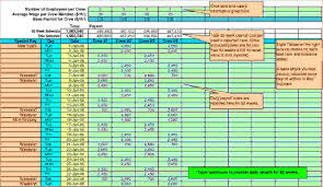 8 microsoft excel templates procedure template sample
