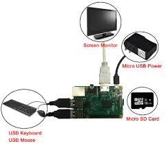 raspberry pi starter kit lesson 1 get started with raspberry pi
