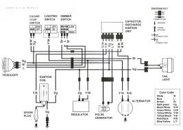 vfr750f wiring diagram radiator fan not working vfrf diagrama