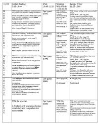 unit plan template for secondary teachers schedule template free