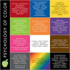 rules for home design story logo design color psychology fonts u0026 unbreakable rules u2014 green