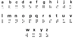 Writing System For The Blind Opinions On Braille