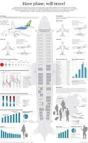 Airbus A320 Floor Plan by Infographic Everything You Need To Know About China U0027s Tourists