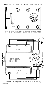 firing order need to see a picture of the vortec firing order for