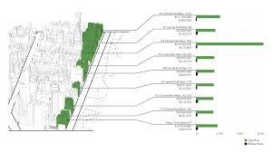 Iso Map Visualization Situ Blog