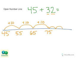 2nd grade math addition open number line 2 digit plus 2 digit