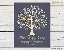 personalized family tree gift to parents from family tree