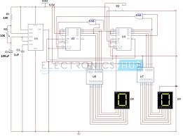 simple digital stopwatch circuit working and applications