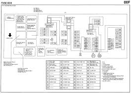 magnificent 2005 mazda 3 wiring diagram contemporary the best