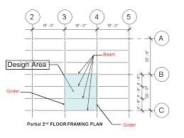 Floor Framing Plan Loads And Load Paths
